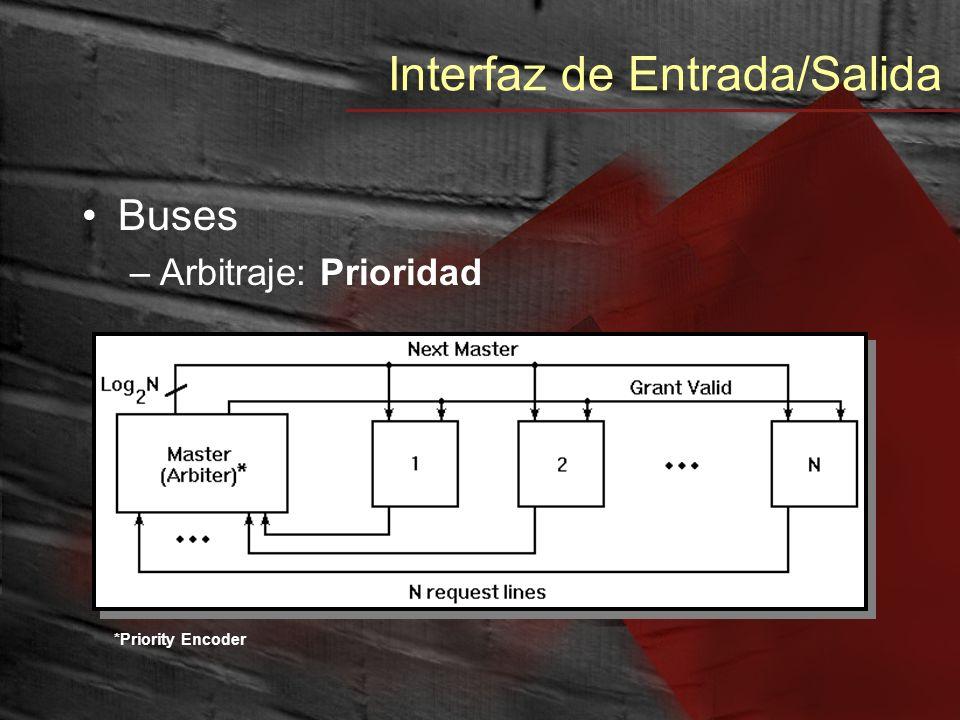 Interfaz de Entrada/Salida Buses –Arbitraje: Prioridad *Priority Encoder