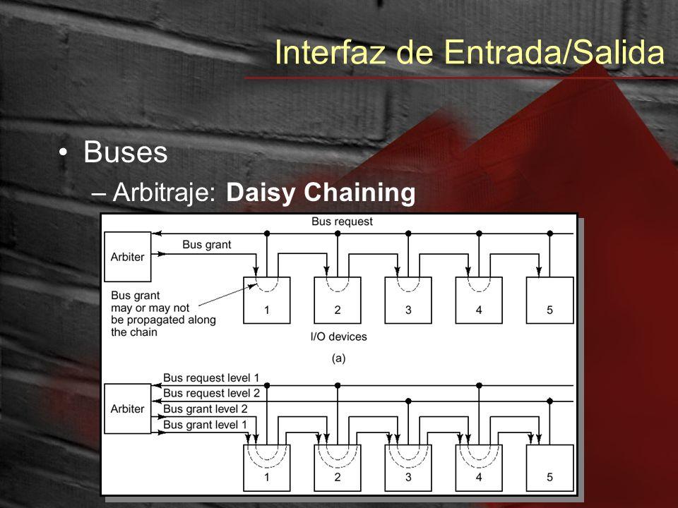 Interfaz de Entrada/Salida Buses –Arbitraje: Esquema Distribuido