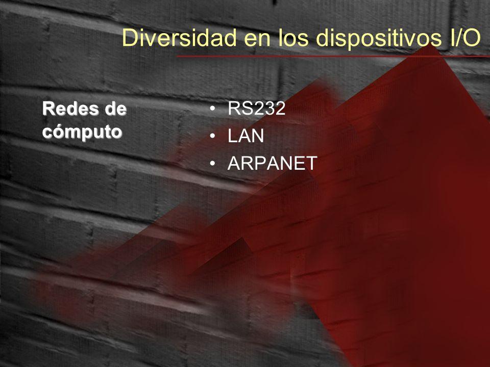 Diversidad en los dispositivos I/O Redes de cómputo RS232 LAN ARPANET