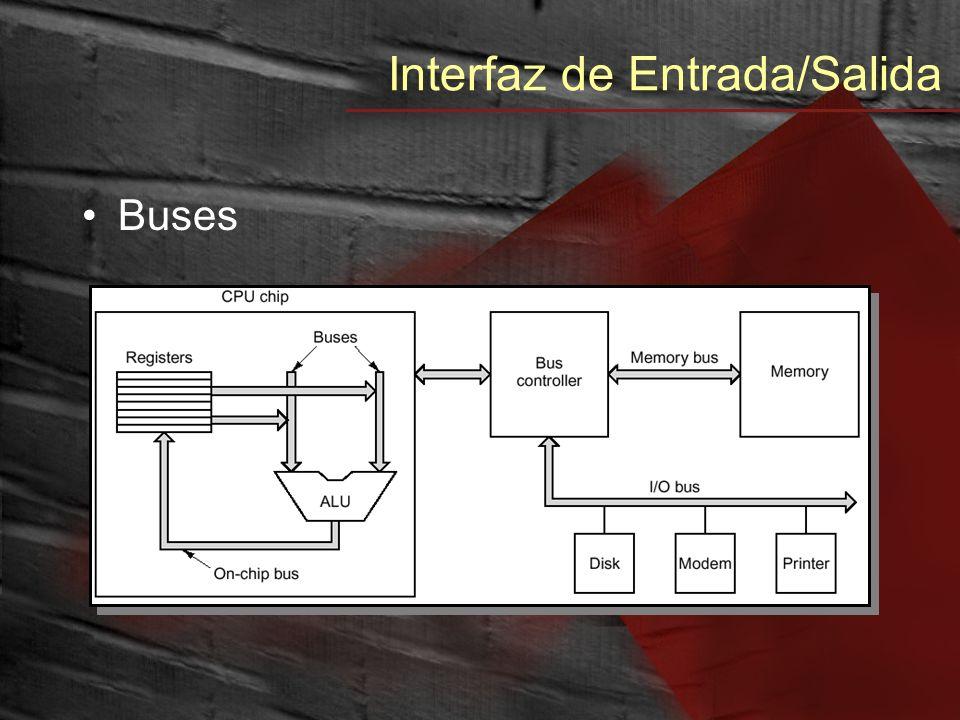 Interfaz de Entrada/Salida Buses