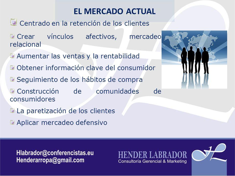 ESCALERA DE LA LEALTAD No Clientes Suspecto Prospecto Calificado Consumidor Cliente