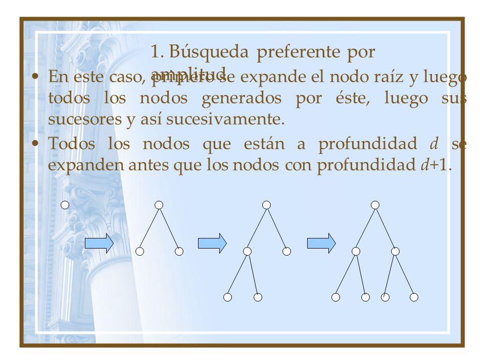1. Búsqueda preferente por amplitud En este caso, primero se expande el nodo raíz y luego todos los nodos generados por éste, luego sus sucesores y as