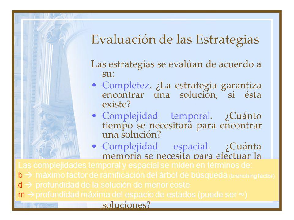 Evaluación de las Estrategias Las estrategias se evalúan de acuerdo a su: Completez. ¿La estrategia garantiza encontrar una solución, si ésta existe?