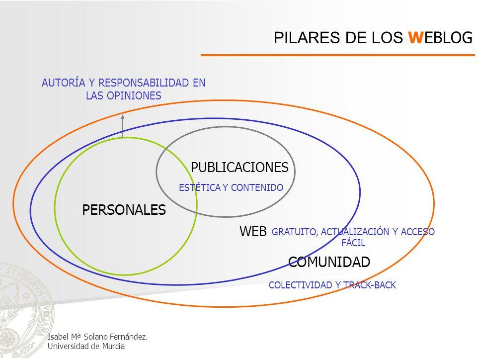 PILARES DE LOS WEBLOG PERSONALES AUTORÍA Y RESPONSABILIDAD EN LAS OPINIONES PUBLICACIONES ESTÉTICA Y CONTENIDO COMUNIDAD COLECTIVIDAD Y TRACK-BACK WEB
