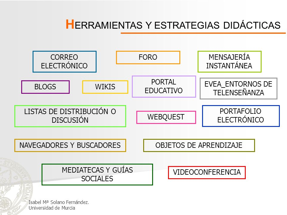CNICE (Centro Nacional de Información y Comunicación Educativa) http://www.cnice.es RED.ES (Entidad pública empresarial, adscrita al Ministerio de Industria, consumo y Turismo) http://www.red.es EDUCARM (Portal de la Región de Murcia sobre el ámbito educativo y la incorporación de las TICs en él) http://www.educarm.net P ROGRAMAS Y PROYECTOS INSTITUCIONALES PLAN AVANZA (Plan 2006-2010 para el desarrollo de la Sociedad de la Información y de Convergencia con Europa y entre Comunidades Autónomas y ciudades autónomas) http://www.planavanza.es/InformacionGeneral/ResumenEjecutivo/ ACTUACIÓN INTERNET EN EL AULA (Iniciativa de Red.es para la integración de las TICs en la enseñanza) Isabel Mª Solano Fernández.