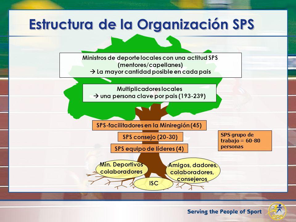 Estructura de la Organización SPS ISC Min.