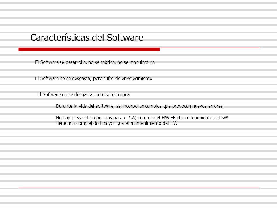 El Software se desarrolla, no se fabrica, no se manufactura Características del Software El Software no se desgasta, pero sufre de envejecimiento El S