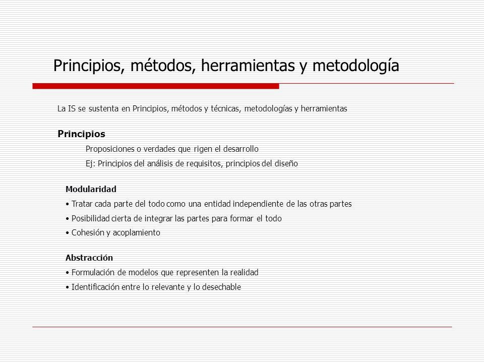 Principios, métodos, herramientas y metodología La IS se sustenta en Principios, métodos y técnicas, metodologías y herramientas Principios Proposicio