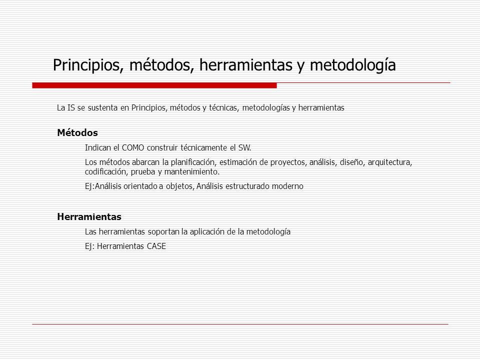 Principios, métodos, herramientas y metodología La IS se sustenta en Principios, métodos y técnicas, metodologías y herramientas Métodos Indican el CO