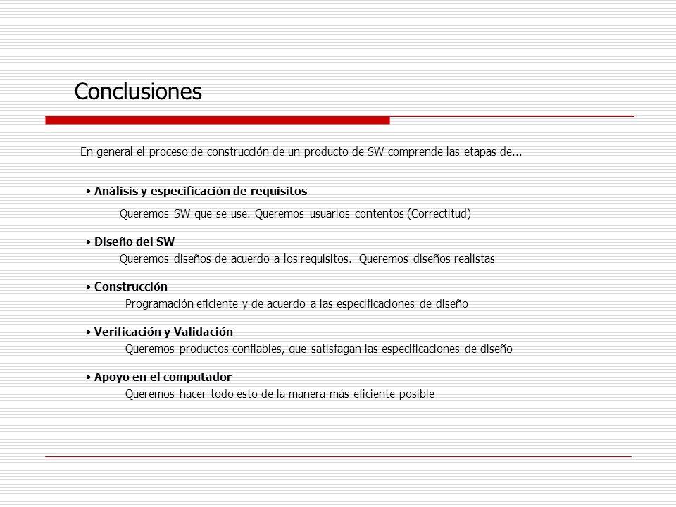 Conclusiones En general el proceso de construcción de un producto de SW comprende las etapas de... Análisis y especificación de requisitos Queremos SW