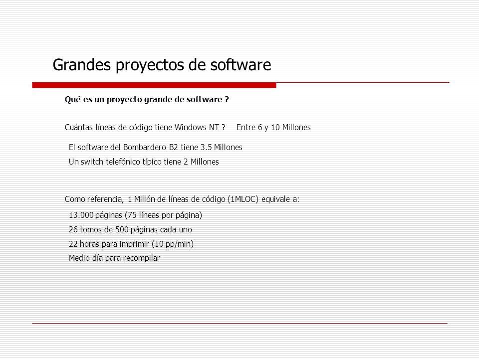Grandes proyectos de software Qué es un proyecto grande de software ? Cuántas líneas de código tiene Windows NT ?Entre 6 y 10 Millones El software del