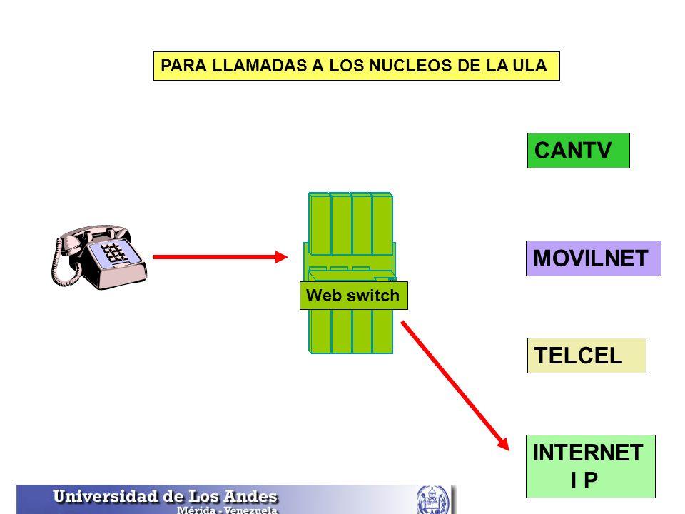Web switch CANTV PARA LLAMADAS A LOS NUCLEOS DE LA ULA MOVILNET TELCEL INTERNET I P