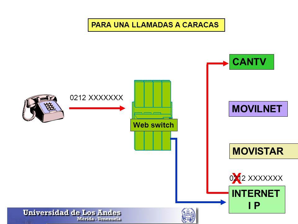 Web switch CANTV PARA UNA LLAMADAS A CARACAS MOVILNET MOVISTAR INTERNET I P 0212 XXXXXXX X