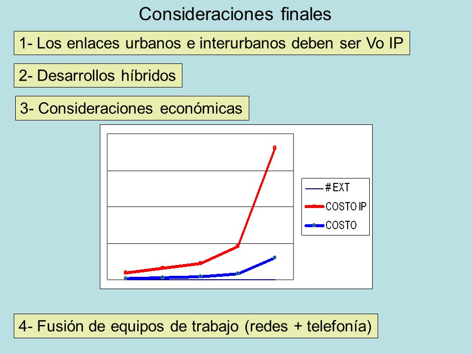 Consideraciones finales 1- Los enlaces urbanos e interurbanos deben ser Vo IP 2- Desarrollos híbridos 4- Fusión de equipos de trabajo (redes + telefon