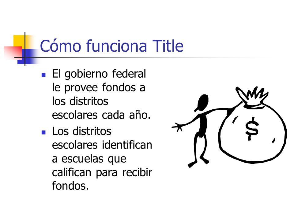 Cómo funciona Title El gobierno federal le provee fondos a los distritos escolares cada año. Los distritos escolares identifican a escuelas que califi