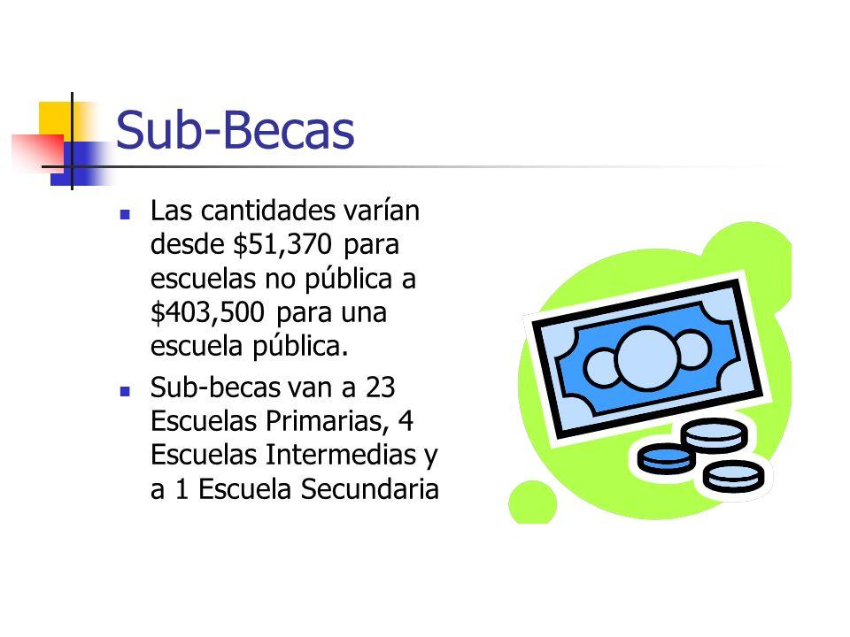 Sub-Becas Las cantidades varían desde $51,370 para escuelas no pública a $403,500 para una escuela pública. Sub-becas van a 23 Escuelas Primarias, 4 E