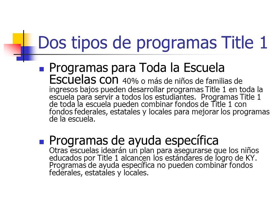 Dos tipos de programas Title 1 Programas para Toda la Escuela Escuelas con 40% o más de niños de familias de ingresos bajos pueden desarrollar programas Title 1 en toda la escuela para servir a todos los estudiantes.