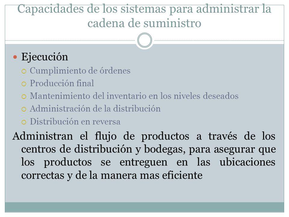Capacidades de los sistemas para administrar la cadena de suministro Ejecución Cumplimiento de órdenes Producción final Mantenimiento del inventario e