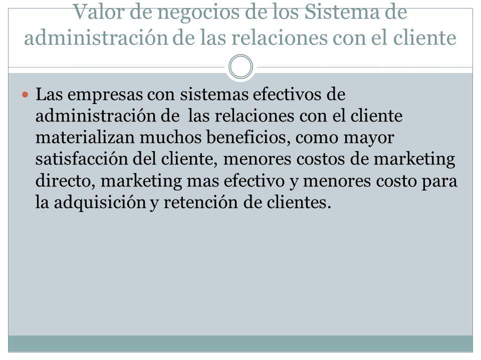Valor de negocios de los Sistema de administración de las relaciones con el cliente Las empresas con sistemas efectivos de administración de las relac