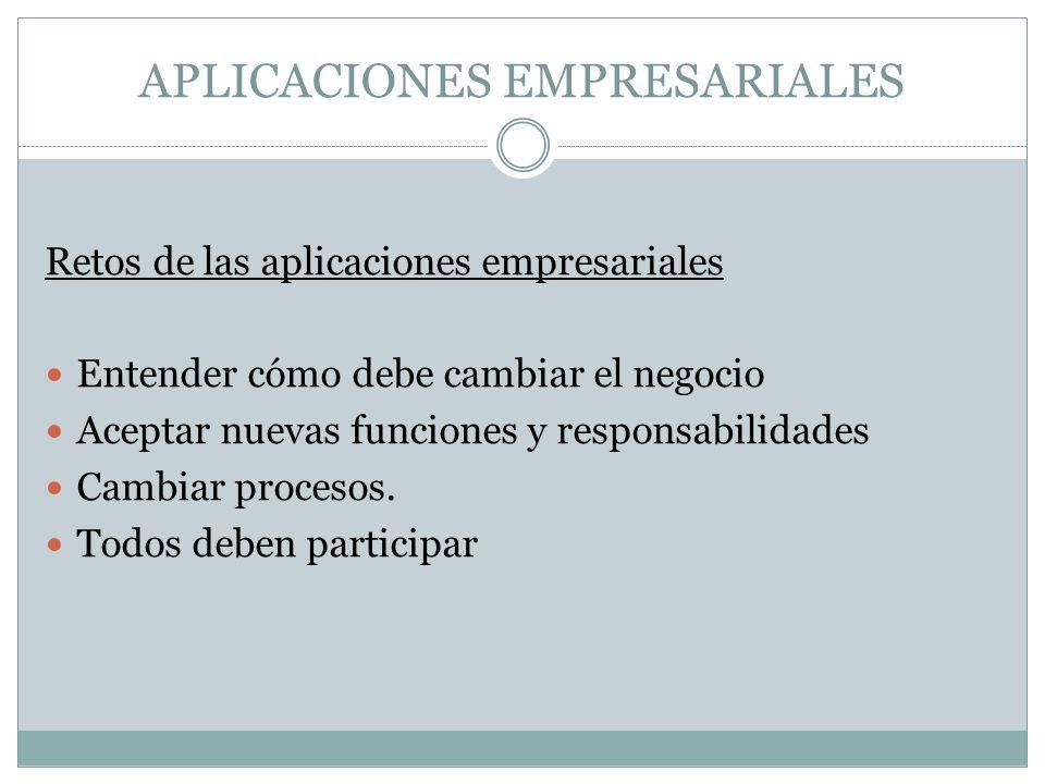 APLICACIONES EMPRESARIALES Retos de las aplicaciones empresariales Entender cómo debe cambiar el negocio Aceptar nuevas funciones y responsabilidades
