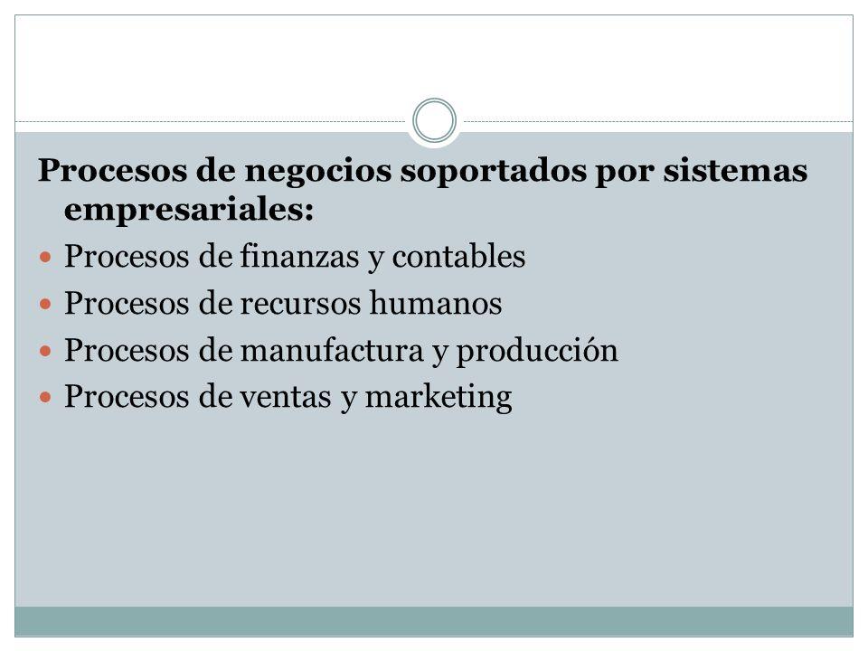 Procesos de negocios soportados por sistemas empresariales: Procesos de finanzas y contables Procesos de recursos humanos Procesos de manufactura y pr