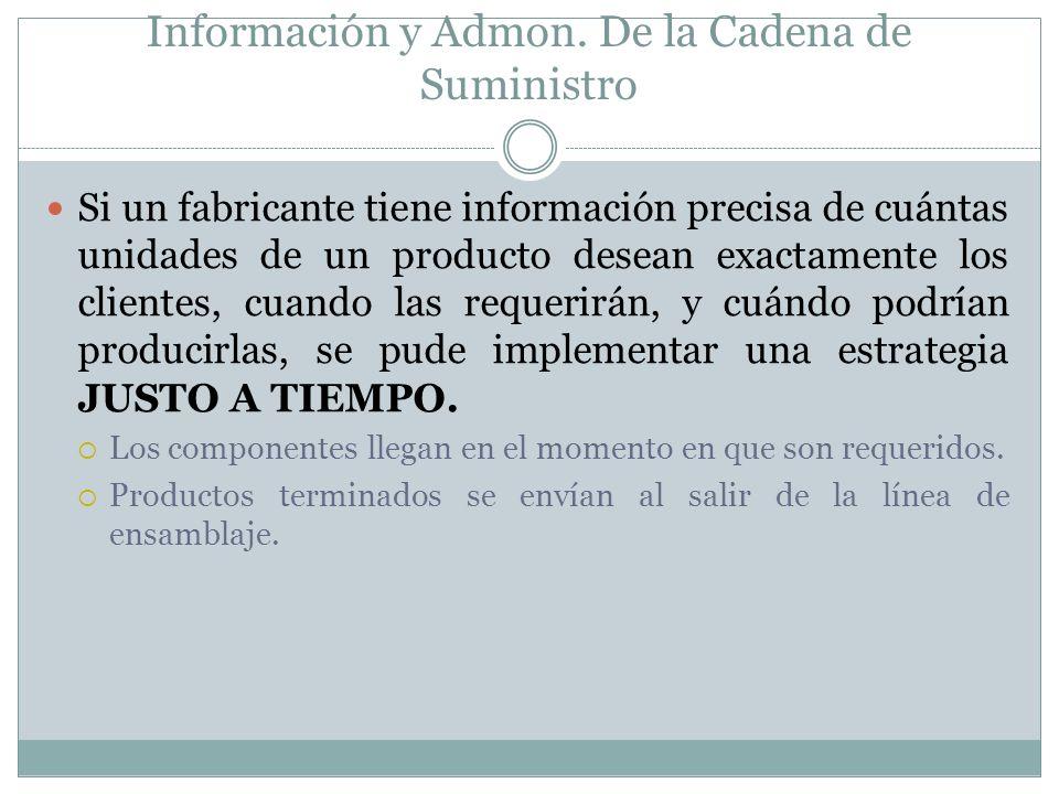 Información y Admon. De la Cadena de Suministro Si un fabricante tiene información precisa de cuántas unidades de un producto desean exactamente los c