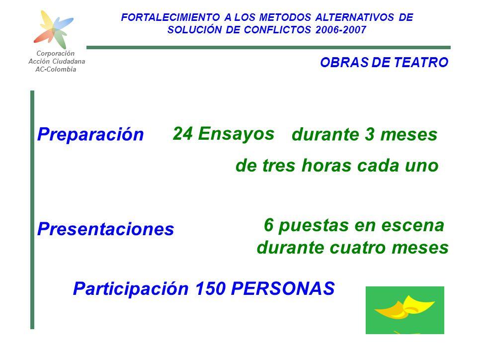 FORTALECIMIENTO A LOS METODOS ALTERNATIVOS DE SOLUCIÓN DE CONFLICTOS 2006-2007 Corporación Acción Ciudadana AC-Colombia 24 Ensayos 6 puestas en escena