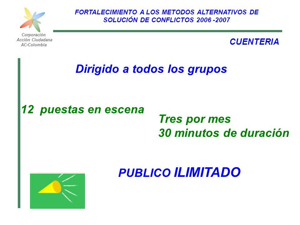 FORTALECIMIENTO A LOS METODOS ALTERNATIVOS DE SOLUCIÓN DE CONFLICTOS 2006 -2007 Corporación Acción Ciudadana AC-Colombia CUENTERIA 12 puestas en escen