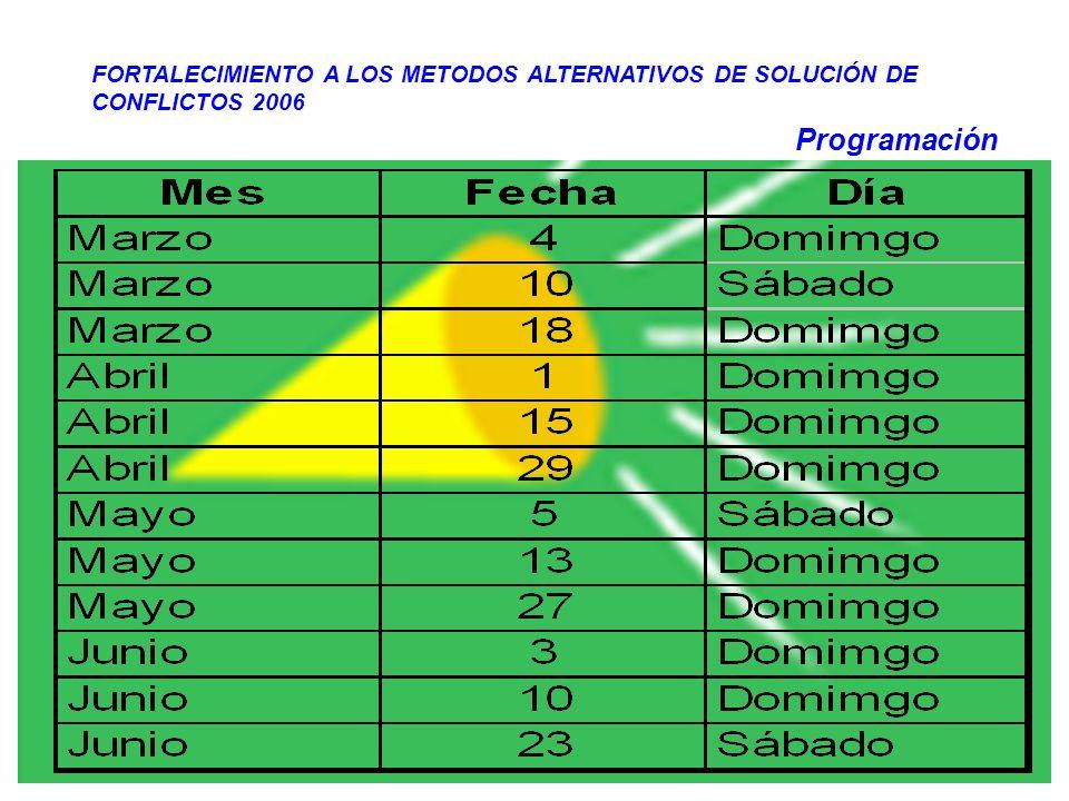 Programación FORTALECIMIENTO A LOS METODOS ALTERNATIVOS DE SOLUCIÓN DE CONFLICTOS 2006