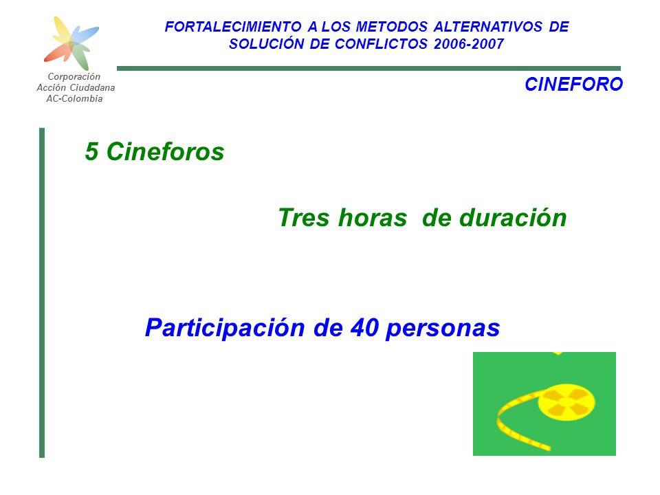 FORTALECIMIENTO A LOS METODOS ALTERNATIVOS DE SOLUCIÓN DE CONFLICTOS 2006-2007 Corporación Acción Ciudadana AC-Colombia CINEFORO 5 Cineforos Participa