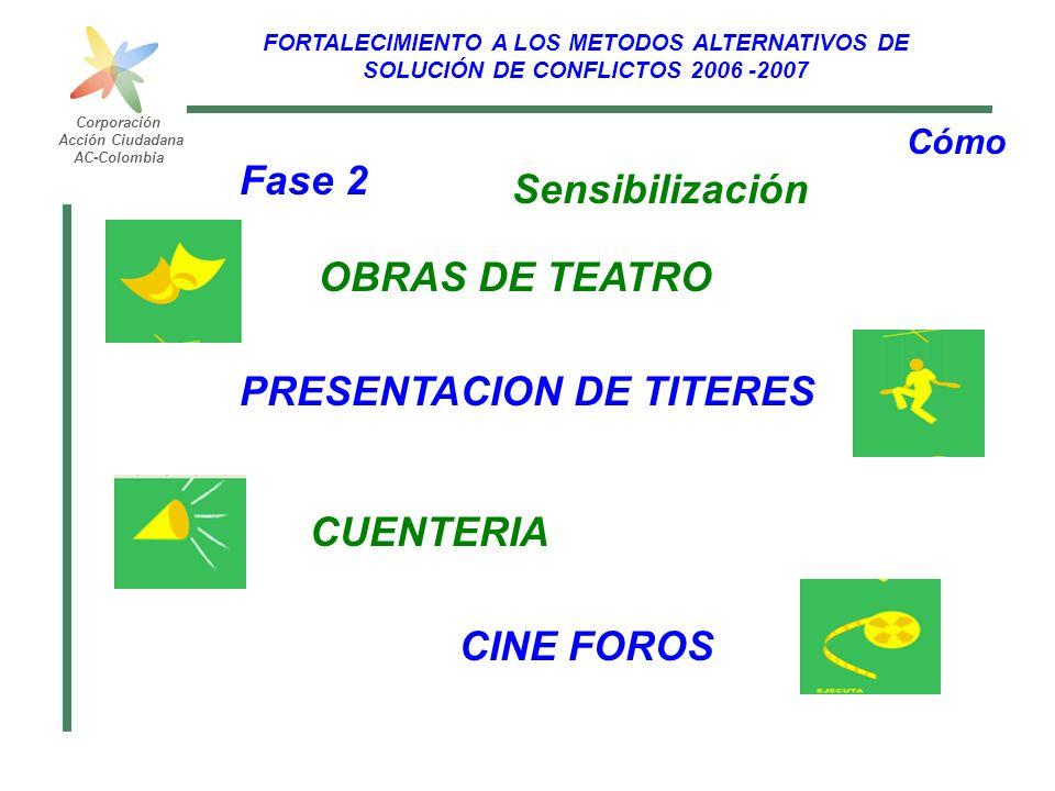 FORTALECIMIENTO A LOS METODOS ALTERNATIVOS DE SOLUCIÓN DE CONFLICTOS 2006 -2007 Corporación Acción Ciudadana AC-Colombia Fase 2 Sensibilización OBRAS