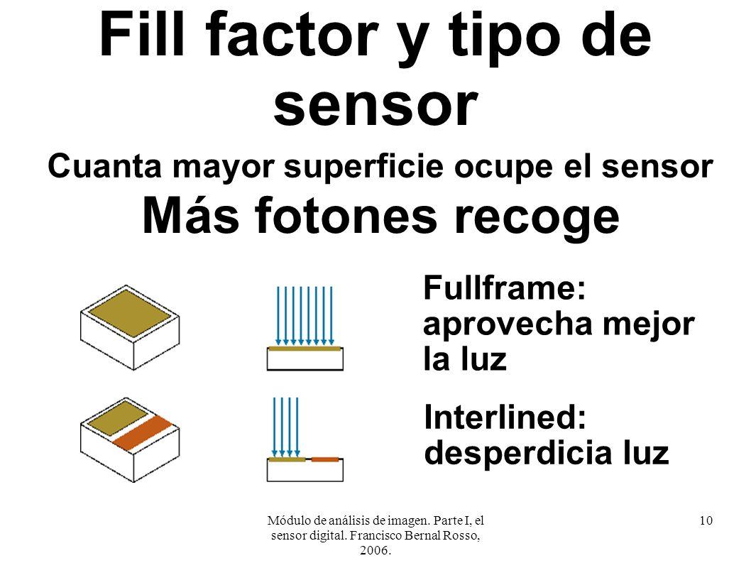 Módulo de análisis de imagen. Parte I, el sensor digital. Francisco Bernal Rosso, 2006. 10 Fill factor y tipo de sensor Cuanta mayor superficie ocupe