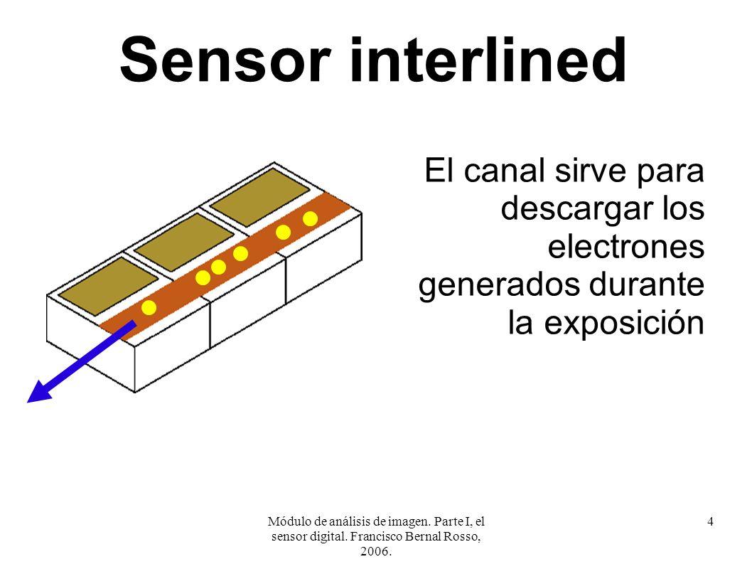 Módulo de análisis de imagen. Parte I, el sensor digital. Francisco Bernal Rosso, 2006. 4 Sensor interlined El canal sirve para descargar los electron