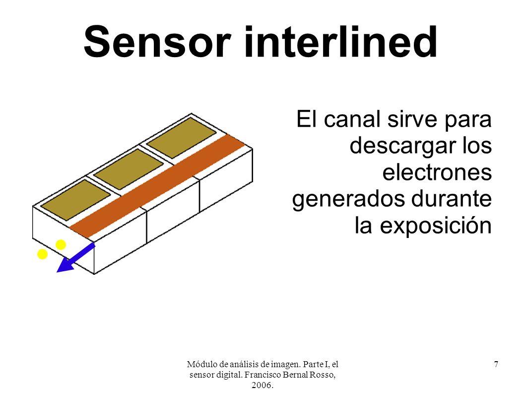Módulo de análisis de imagen. Parte I, el sensor digital. Francisco Bernal Rosso, 2006. 7 Sensor interlined El canal sirve para descargar los electron