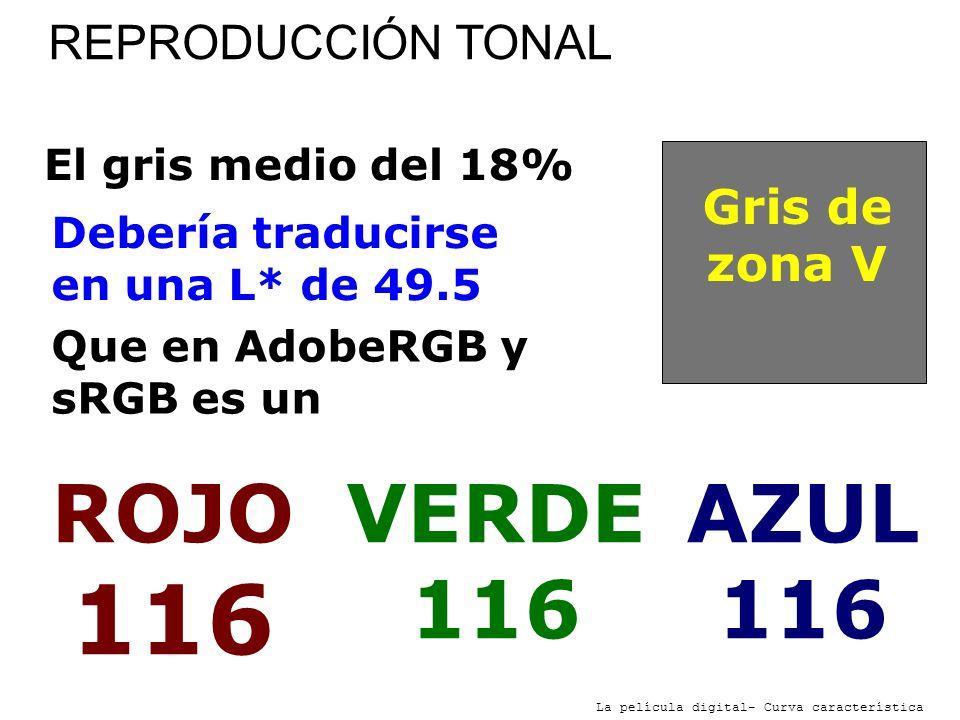 REPRODUCCIÓN TONAL La película digital- Curva característica El gris medio del 18% Debería traducirse en una L* de 49.5 Que en AdobeRGB y sRGB es un R