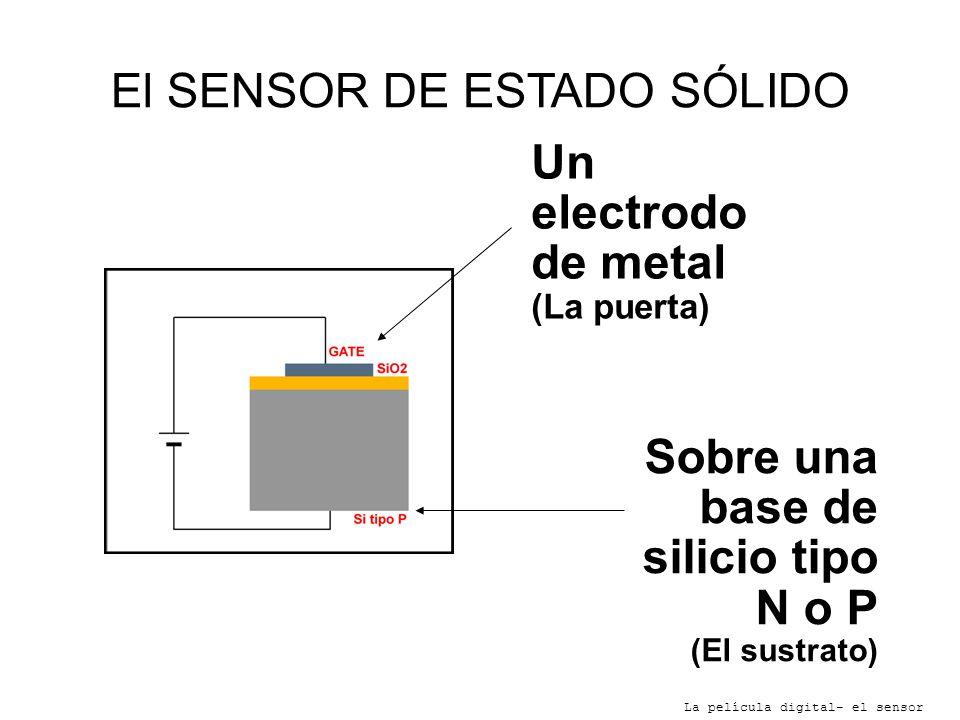 El SENSOR DE ESTADO SÓLIDO La película digital- el sensor Sobre una base de silicio tipo N o P (El sustrato) Un electrodo de metal (La puerta)