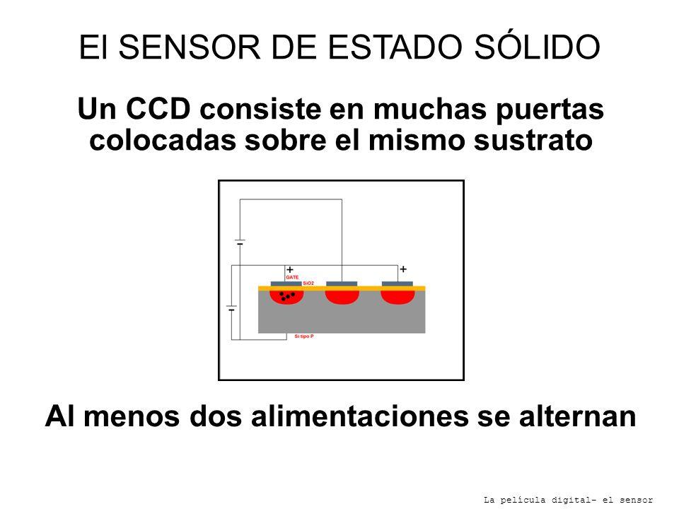 El SENSOR DE ESTADO SÓLIDO La película digital- el sensor Un CCD consiste en muchas puertas colocadas sobre el mismo sustrato Al menos dos alimentacio