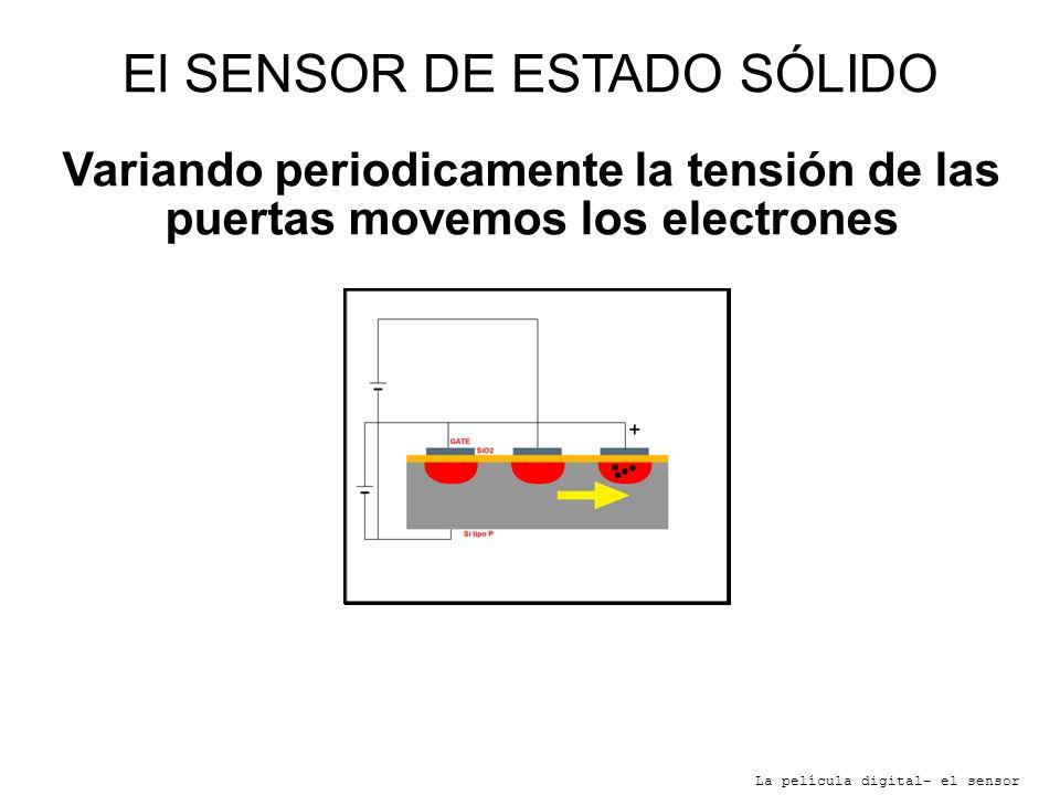 El SENSOR DE ESTADO SÓLIDO La película digital- el sensor Variando periodicamente la tensión de las puertas movemos los electrones