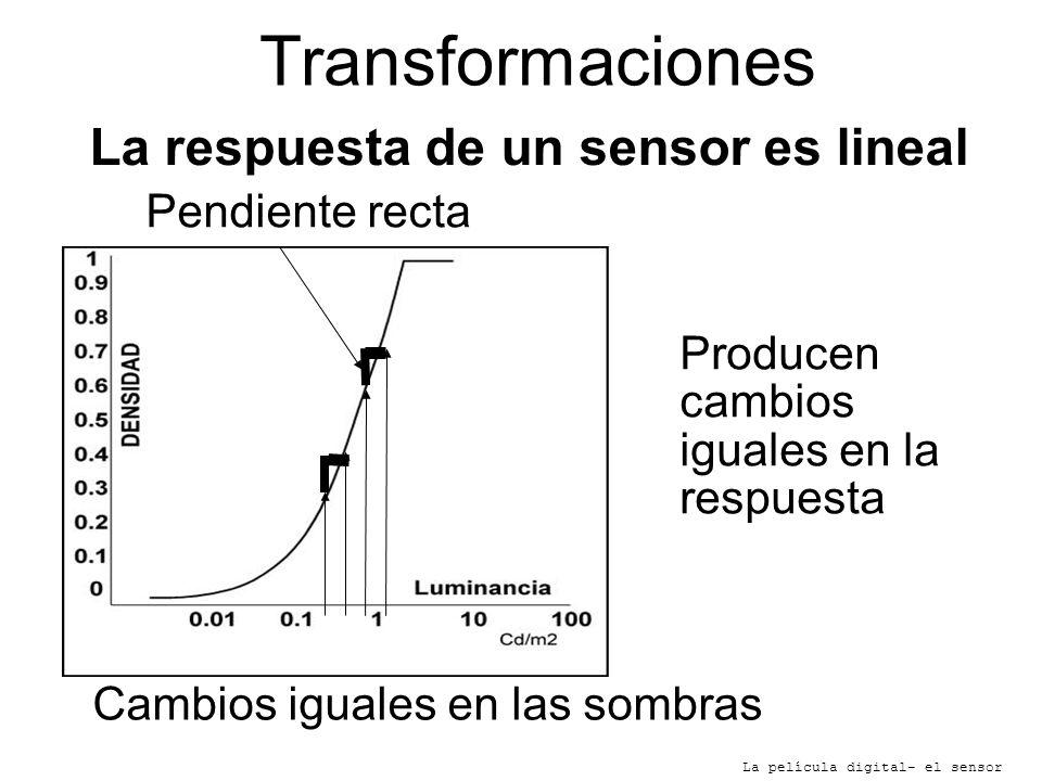 Transformaciones La película digital- el sensor La respuesta de un sensor es lineal Pendiente recta Cambios iguales en las sombras Producen cambios ig