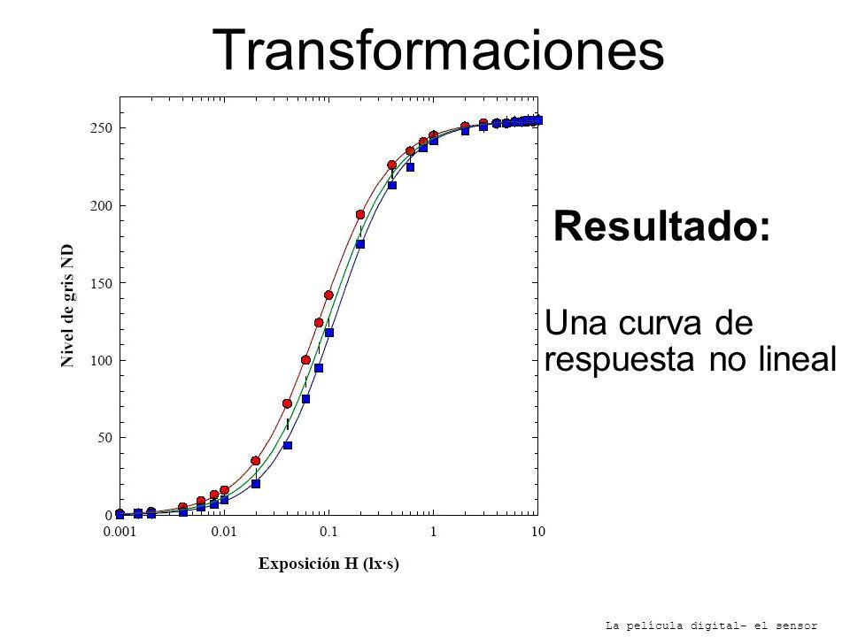 Transformaciones La película digital- el sensor Resultado: Una curva de respuesta no lineal