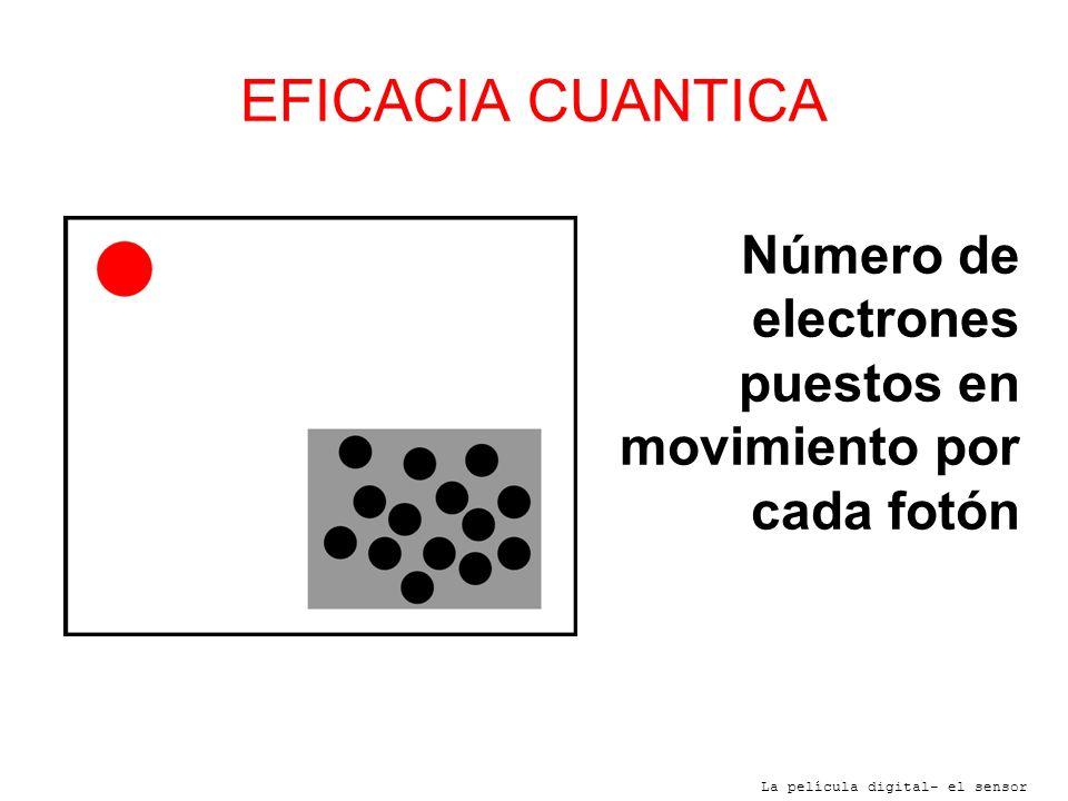 La película digital- el sensor Número de electrones puestos en movimiento por cada fotón EFICACIA CUANTICA