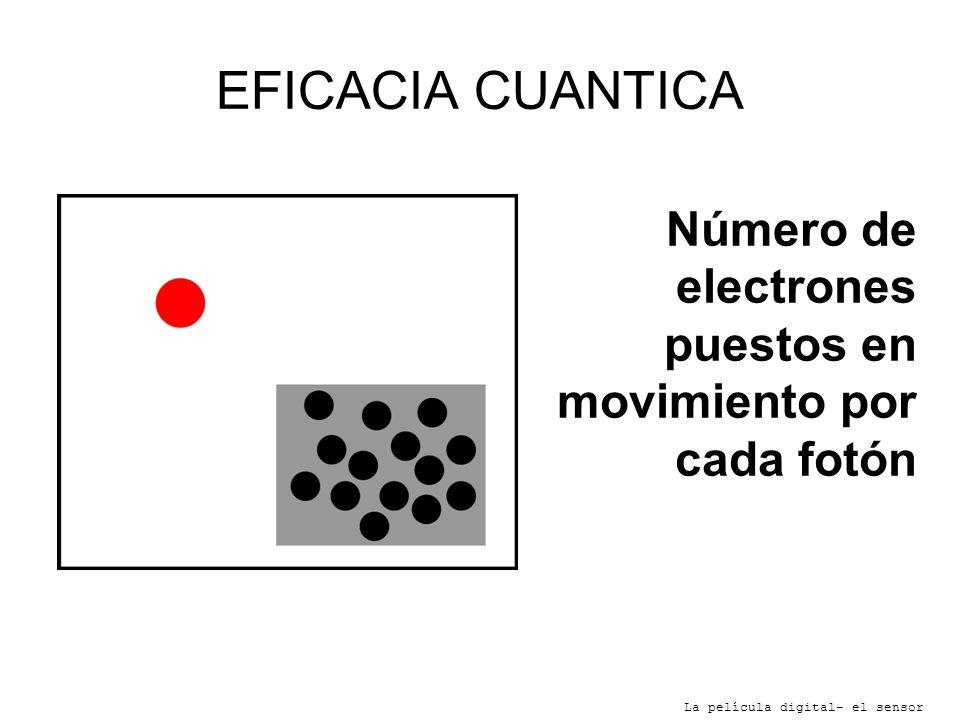La película digital- el sensor Número de electrones puestos en movimiento por cada fotón
