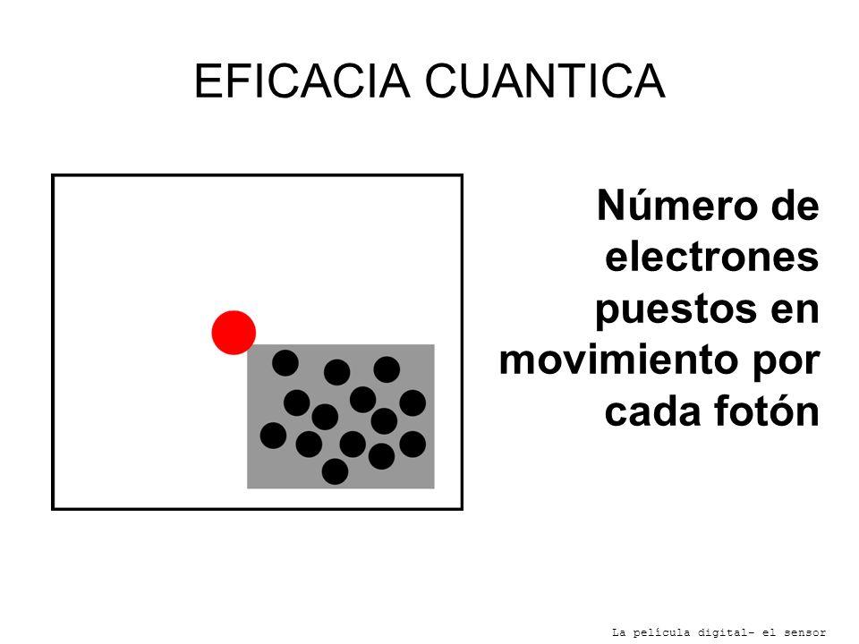 EFICACIA CUANTICA La película digital- el sensor Número de electrones puestos en movimiento por cada fotón