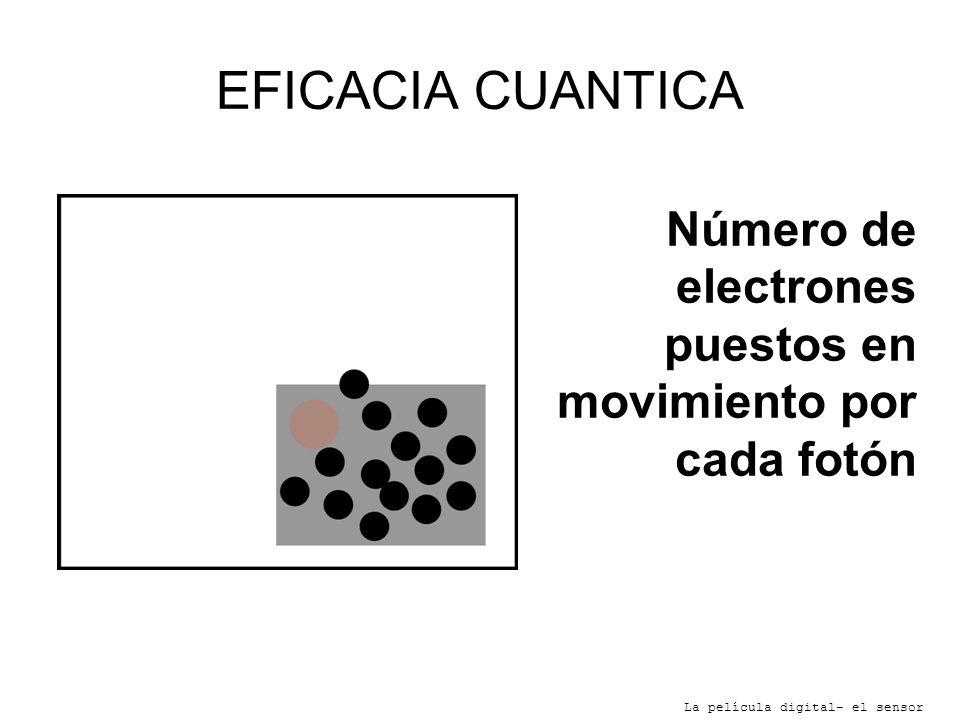 EFICACIA CUANTICA La película digital- el sensor El número de electrones en movimiento depende del color del fotón