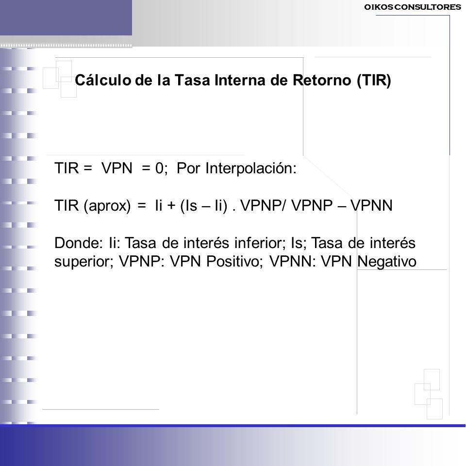 Cálculo de la Tasa Interna de Retorno (TIR) TIR = VPN = 0; Por Interpolación: TIR (aprox) = Ii + (Is – Ii). VPNP/ VPNP – VPNN Donde: Ii: Tasa de inter