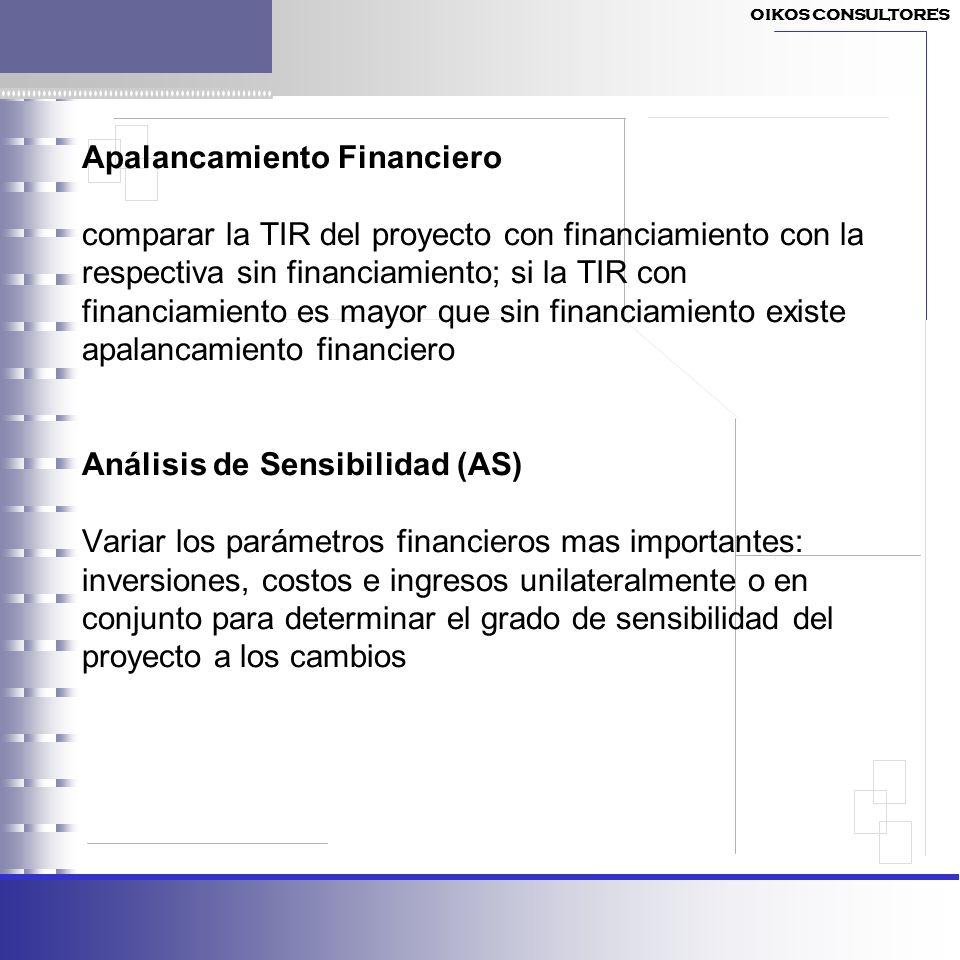 Apalancamiento Financiero comparar la TIR del proyecto con financiamiento con la respectiva sin financiamiento; si la TIR con financiamiento es mayor