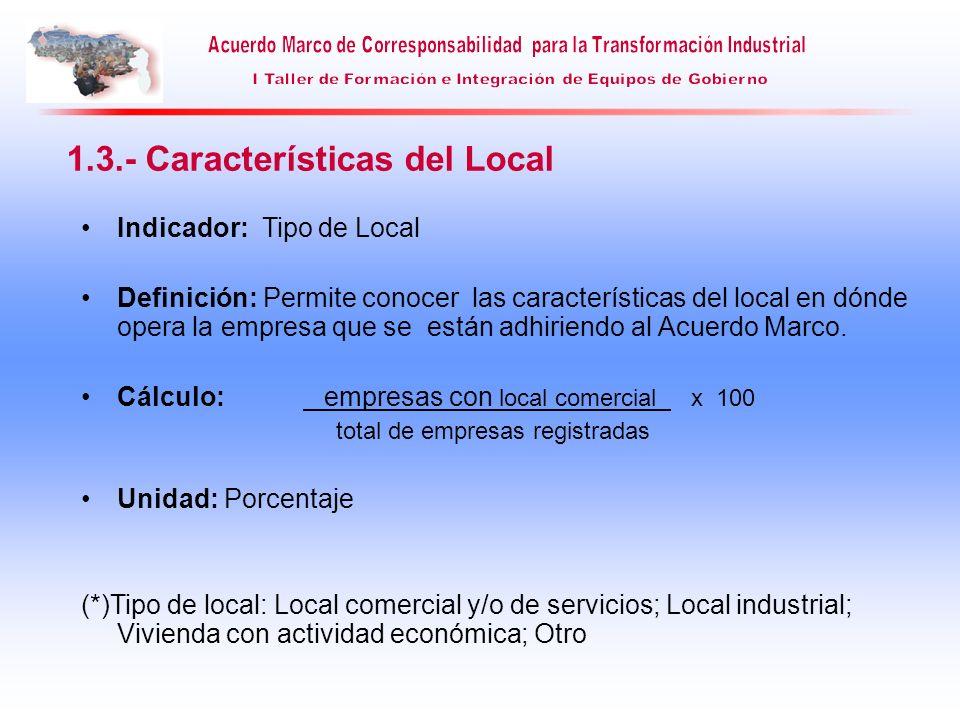 Indicador: Tipo de Local Definición: Permite conocer las características del local en dónde opera la empresa que se están adhiriendo al Acuerdo Marco.