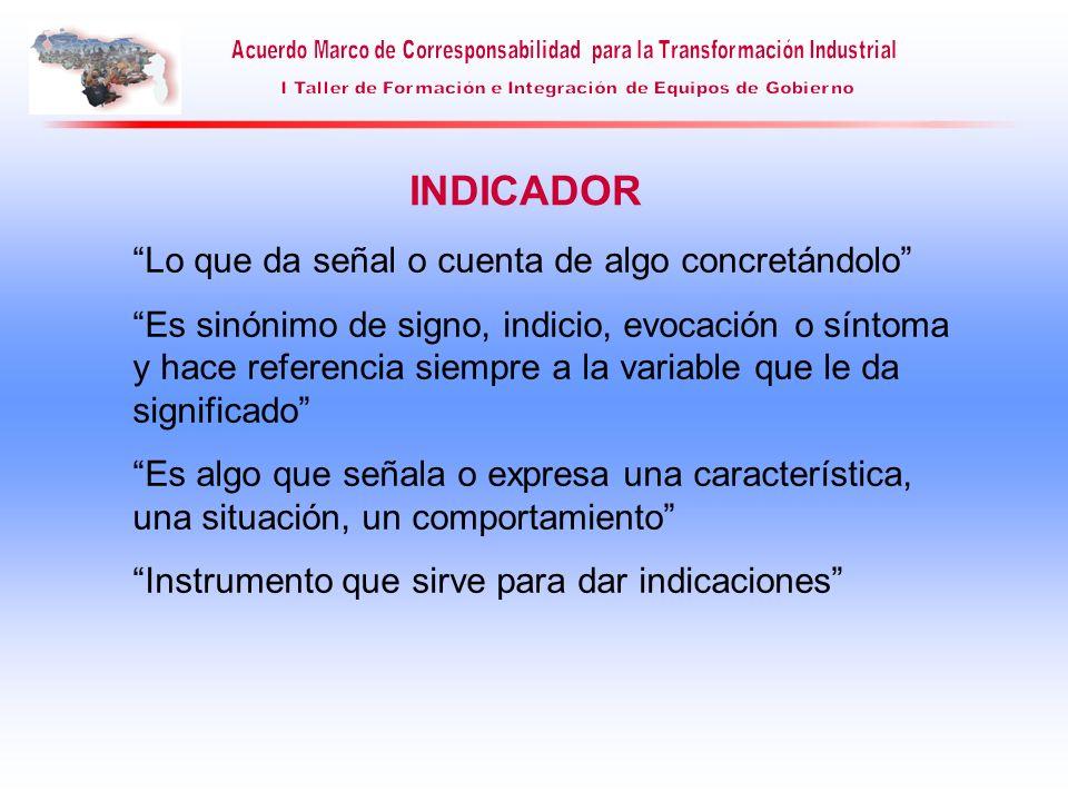 INDICADOR Lo que da señal o cuenta de algo concretándolo Es sinónimo de signo, indicio, evocación o síntoma y hace referencia siempre a la variable qu