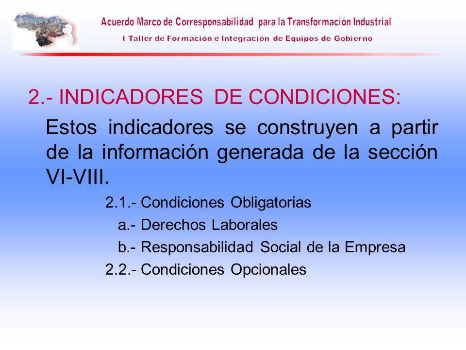2.- INDICADORES DE CONDICIONES: Estos indicadores se construyen a partir de la información generada de la sección VI-VIII. 2.1.- Condiciones Obligator