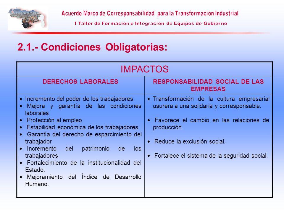 IMPACTOS DERECHOS LABORALESRESPONSABILIDAD SOCIAL DE LAS EMPRESAS Incremento del poder de los trabajadores Mejora y garantía de las condiciones labora